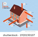 heat loss from houses and home... | Shutterstock .eps vector #1920150107
