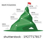 six step mountain infographic.... | Shutterstock .eps vector #1927717817