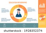 education infographic template... | Shutterstock .eps vector #1928352374