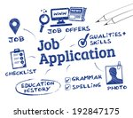 job application   chart with... | Shutterstock .eps vector #192847175