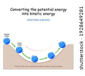 converting the potential energy ... | Shutterstock .eps vector #1928649281