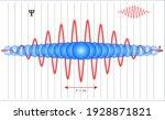 Quantum Superposition Is A...