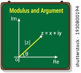 Argument And Modulus Of Complex ...