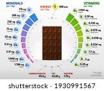 vitamins and minerals of dark...   Shutterstock .eps vector #1930991567