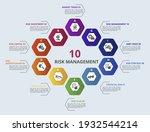 infographic risk management... | Shutterstock .eps vector #1932544214