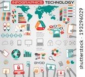infographics computer... | Shutterstock .eps vector #193296029