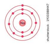 bohr model of the sodium atom....   Shutterstock .eps vector #1933388447