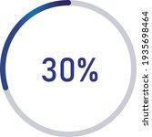 circle percentage diagrams ...