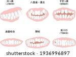 orthodontic treatment no... | Shutterstock .eps vector #1936996897