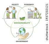 sustainability as combine... | Shutterstock .eps vector #1937232121