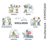 wellness as mental  social ... | Shutterstock .eps vector #1939092604