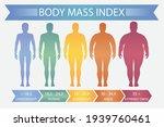 man body mass index. vector... | Shutterstock .eps vector #1939760461