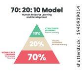 triangle  hr learning model...   Shutterstock .eps vector #1940939014