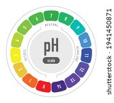 ph value scale chart for acid... | Shutterstock .eps vector #1941450871