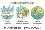 biodiversity loss issues and... | Shutterstock .eps vector #1941609334