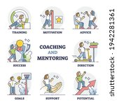 coaching and mentoring diagram...   Shutterstock .eps vector #1942281361