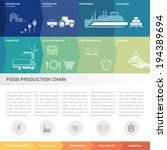 food production and supply chain | Shutterstock .eps vector #194389694