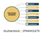 diagram concept with political... | Shutterstock .eps vector #1946441674