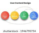 user centered design process... | Shutterstock .eps vector #1946790754
