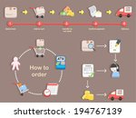 how to order   shopping process ... | Shutterstock .eps vector #194767139