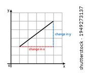 Gradient Or Slope Of A Line