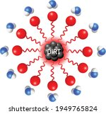 micelle formation in dirt and...   Shutterstock .eps vector #1949765824
