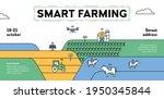 vector smart farming icon... | Shutterstock .eps vector #1950345844