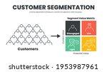 customer segmentation value... | Shutterstock .eps vector #1953987961