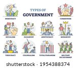 types of government as country...   Shutterstock .eps vector #1954388374