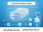 layered surgical mask.... | Shutterstock .eps vector #1954707517