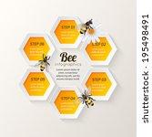 Honey Bee On Daisy And Comb...