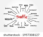 traffic mind map  technology...   Shutterstock .eps vector #1957308127
