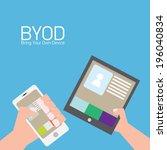 vector flat design concept of... | Shutterstock .eps vector #196040834