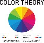 Color Wheel And Color Palette....