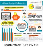 vector infographic about... | Shutterstock .eps vector #196147511