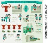 cervical cancer set and info... | Shutterstock .eps vector #196182569