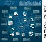 set of elements infrastructure... | Shutterstock .eps vector #196310441