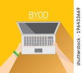 vector flat design concept of... | Shutterstock .eps vector #196433669