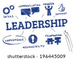 leadership concept . chart with ... | Shutterstock .eps vector #196445009