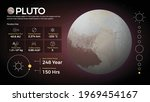 the solar system pluto and its...   Shutterstock .eps vector #1969454167