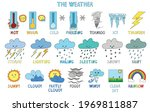 weather vocabulary for kids ... | Shutterstock .eps vector #1969811887