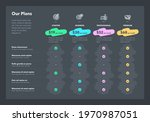 modern pricing comparison table ...   Shutterstock .eps vector #1970987051