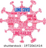 long covid word cloud on a...   Shutterstock .eps vector #1972061414