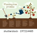 timeline infographic of... | Shutterstock .eps vector #197214485