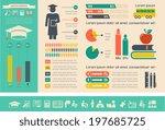 education infographics. | Shutterstock .eps vector #197685725