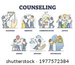 counseling and psychological...   Shutterstock .eps vector #1977572384
