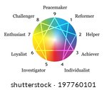 enneagram figure with numbers... | Shutterstock .eps vector #197760101