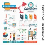 infographic education template... | Shutterstock .eps vector #197766551
