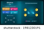 ethylene properties and... | Shutterstock .eps vector #1981230191