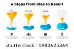 colorful vector hourglass... | Shutterstock .eps vector #1983625364